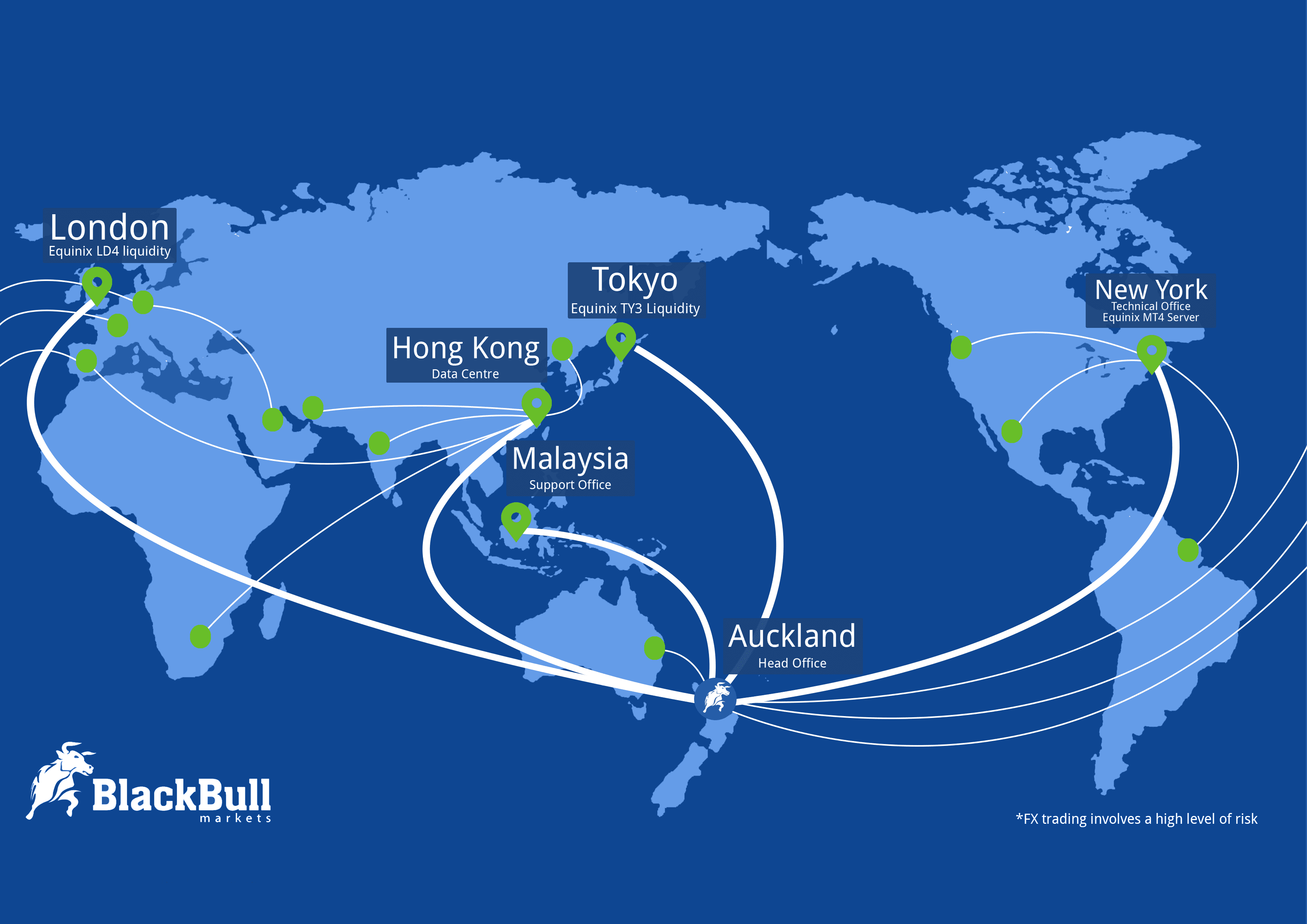 A map of the world that displays the locations of BlackBull Market's offices and servers.